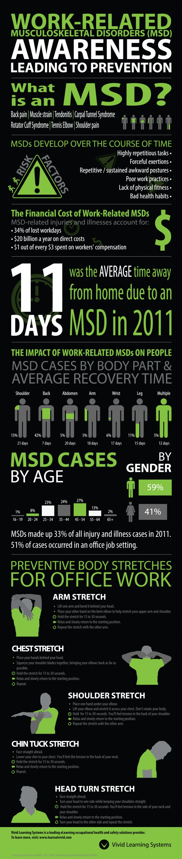 workrelated-musculoskeletal-disorders-msd_521e356619d60_w587