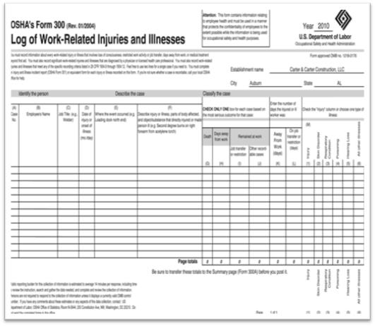 Osha 300 Form. Going Into 2014, Osha Is Continuing Its Focus Of