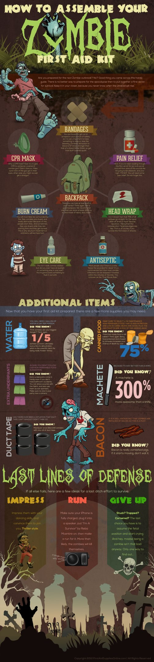Zombie First Aid Kit