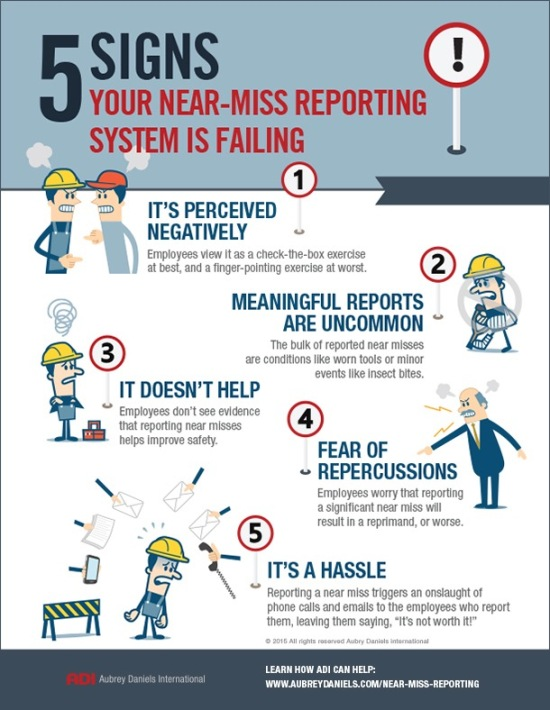 Five Signs Your Near Miss Reporting Program Is Failing