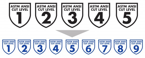 cut-ANSI-shields1-550x221