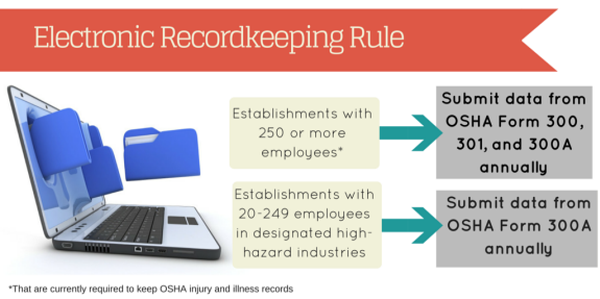 electronic-recordkeeping