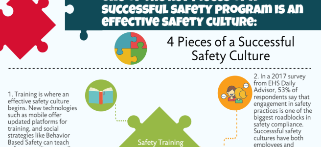 Safety infographic ehs safety news america the 2017 workplace safety puzzle osha safety publicscrutiny Image collections