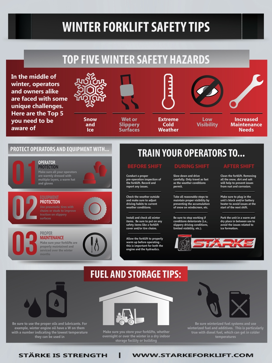"""Winter Forklift Safety Tips"" – Infographic"" # ..."